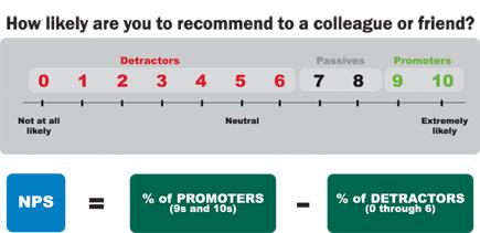 3_calculate-your-score