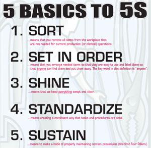 5S basics