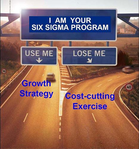 six sigma marketing